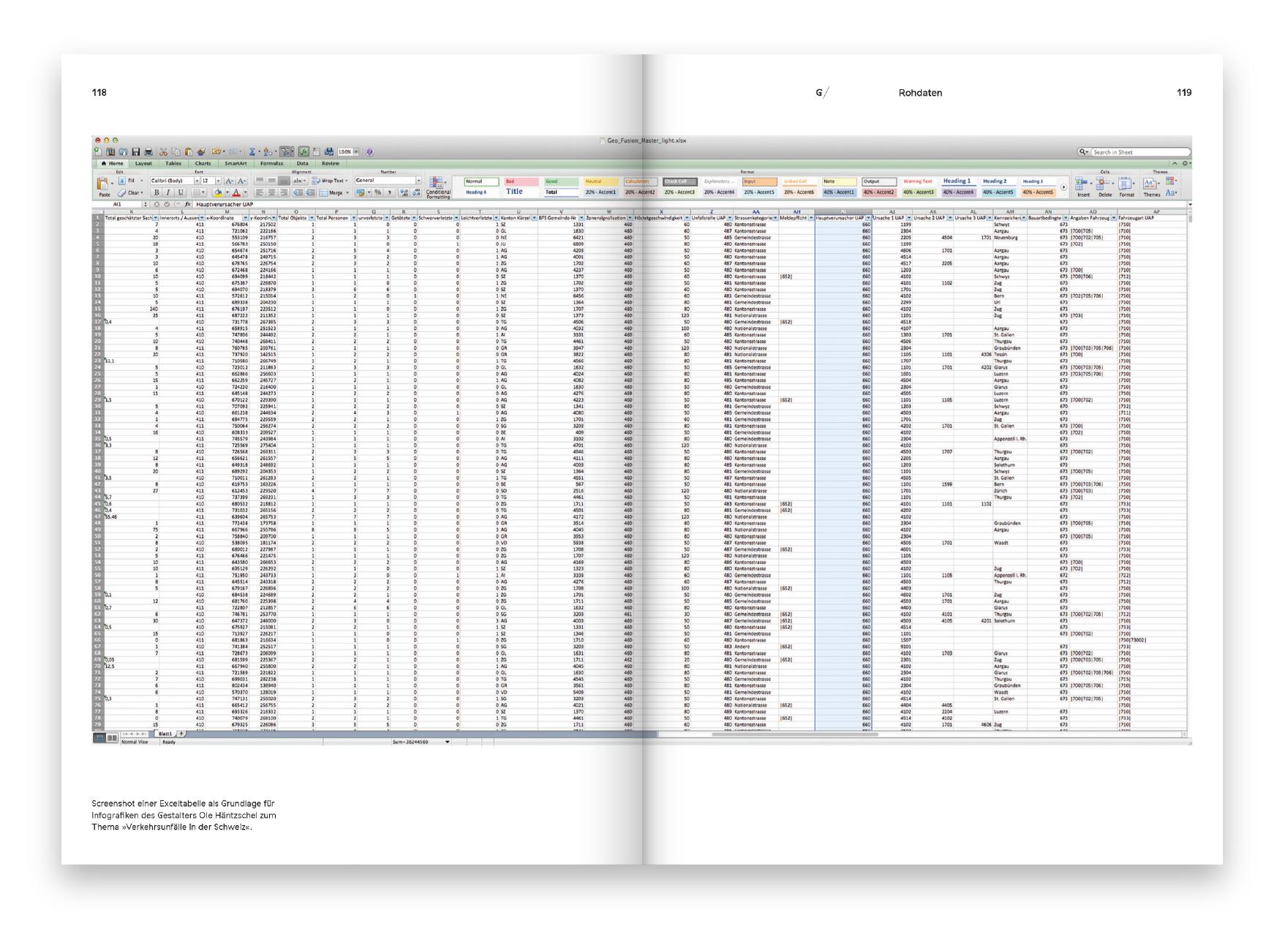 codes-of-collaboration-isabel-kronenberger-buch-10